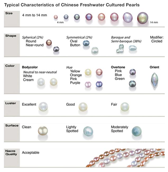 freshwater-pearls.jpg
